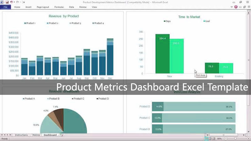 Product Metrics Dashboard Excel Template
