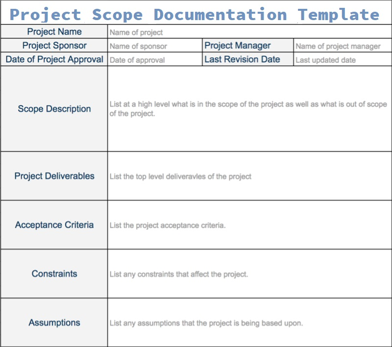 Project Scope Documentation Template