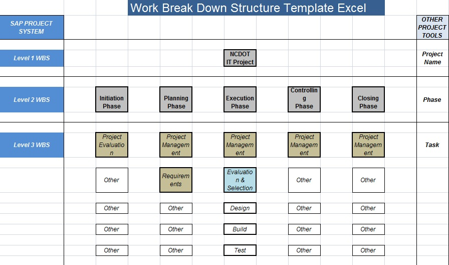 (WBS) Work Breakdown Structure Template Excel