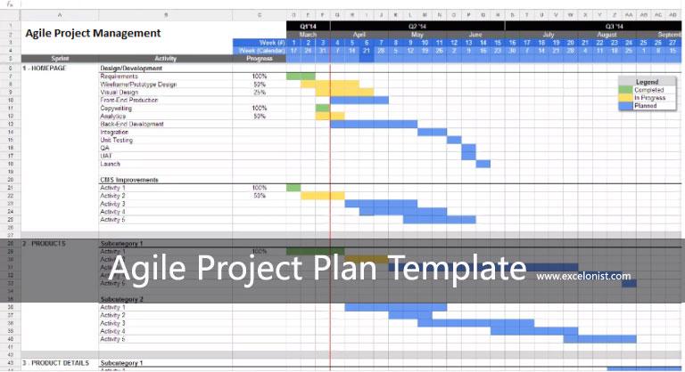 Agile Project Plan Template
