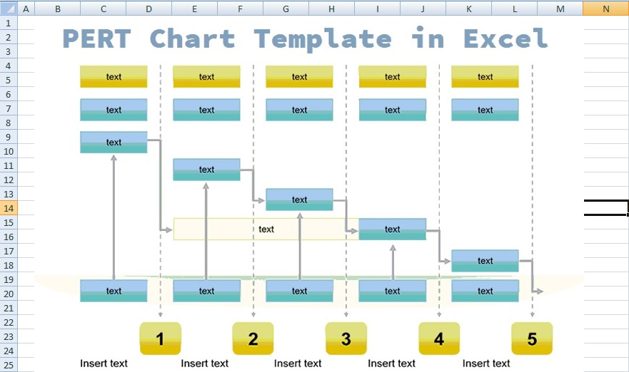 PERT Chart Template in Excel