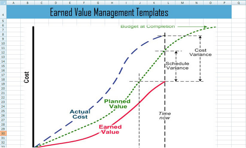 Earned Value Management Template Excel