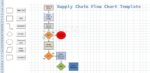 Supply Chain Flow Chart Template