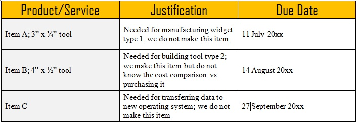 Procurement Management Plan Example from www.excelonist.com