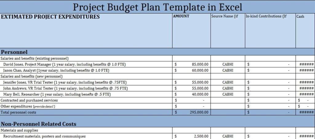 How to Make Project Budget Plan Template in Excel - Excelonist
