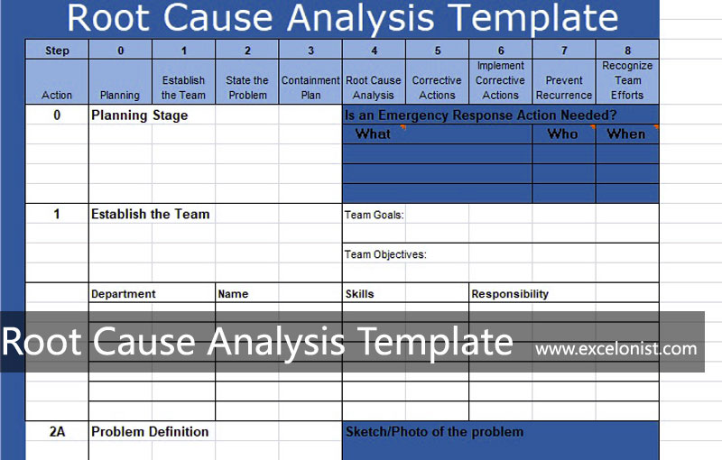 Root Cause Analysis Template - Excelonist