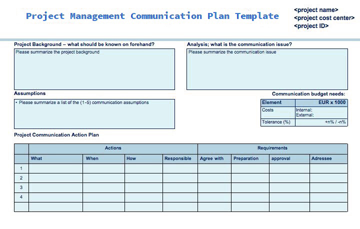 Project Management Communication Plan Template